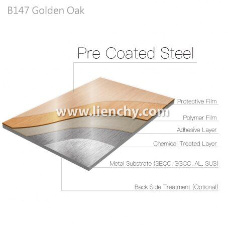 LCM-B147-Wood Grain PVC Film Laminated Metal-Golden Oak-composite structure layered diagram