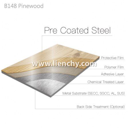 LCM-B148-Wood Grain PVC Film Laminated Metal-Pinewood-composite structure layered diagram