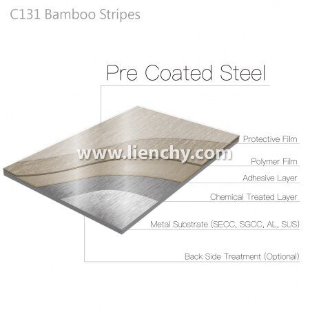 LCM-C131-Wood Grain PVC Film Laminated Metal-Bamboo Stripes-composite structure layered diagram