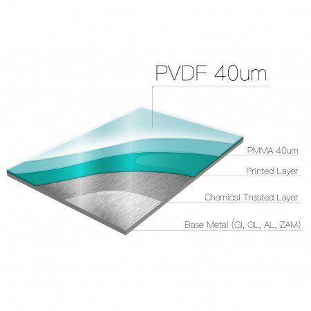 PVDF Structure Layer