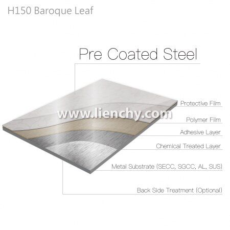 LCM-H150-Gloss Finish Mirror (PVC+PET) cladded Metal - Baroque Leaf-composite structure layered diagram