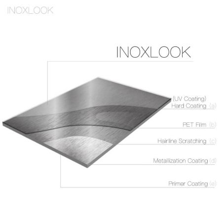 INOXLOOK Structure Layer