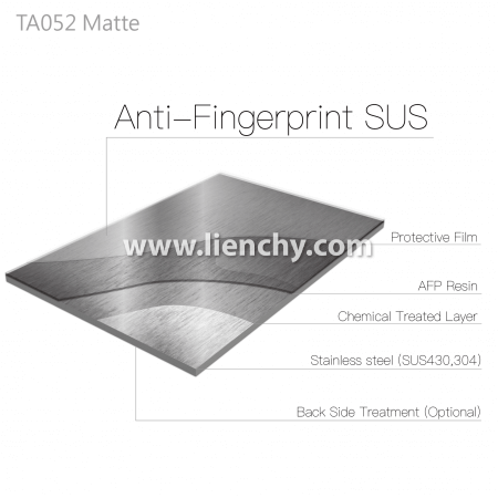 lcm-TA052-AFP-SUS Finish-Matte-composite structure layered diagram