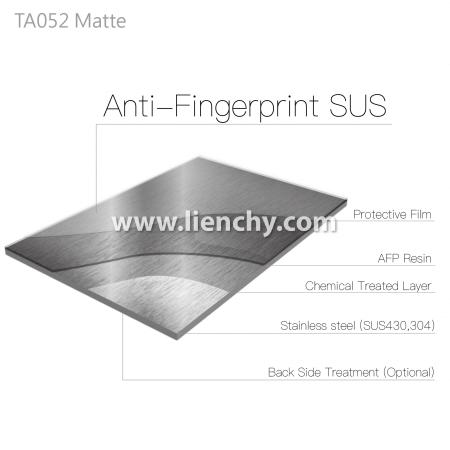 LCM-TA052-AFP-SUS Finish-Matte-composite structure layered diagram