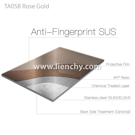 LCM-TA058-AFP-SUS Finish-Rose Gold-composite structure layered diagram