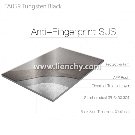 lcm-TA059-AFP-SUS Finish-Tungsten Black-composite structure layered diagram