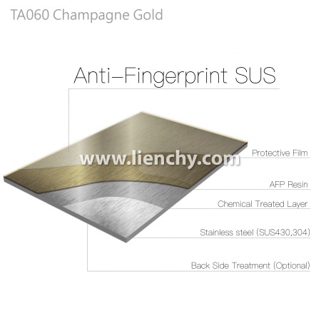 lcm-TA060-AFP-SUS Finish-Champagne Gold-composite structure layered diagram