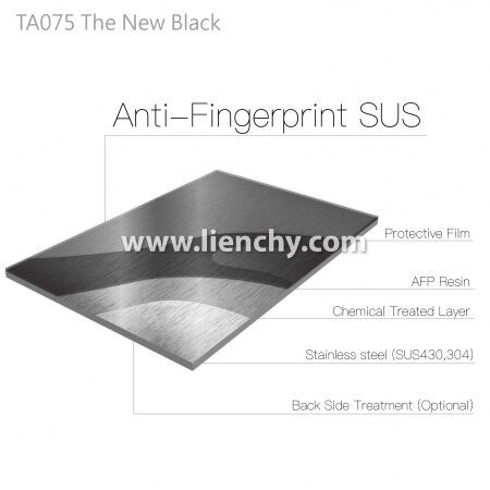 LCM-TA075-AFP-SUS Finish-Black-composite structure layered diagram