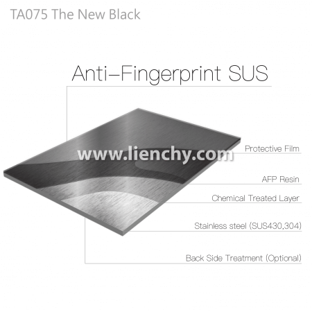 lcm-TA075-AFP-SUS Finish-Black-composite structure layered diagram