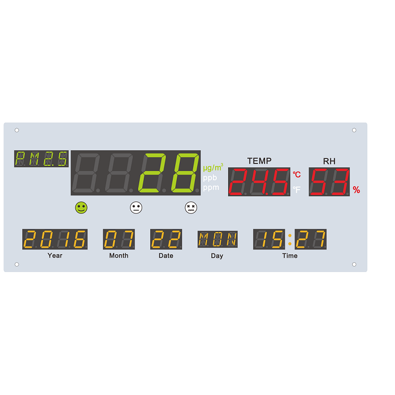 4-in-1 Air Quality Display