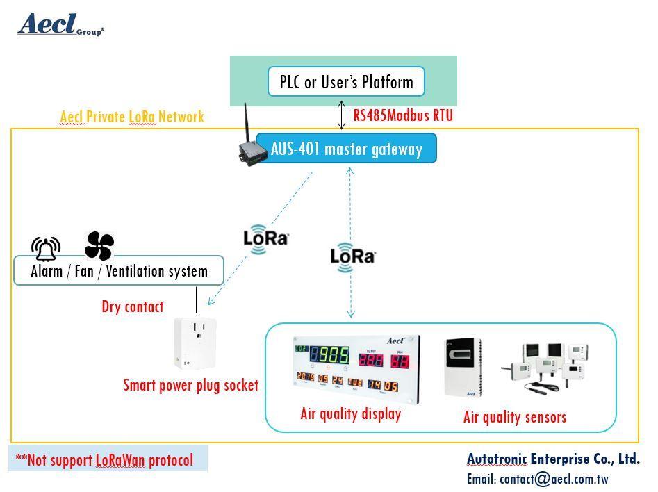 Sistema de monitoramento de qualidade do ar interno LoRa em edifícios comerciais