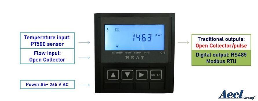 Figure 2: LCD controller of ABU series BTU meter