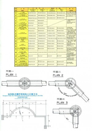 Dah Shi brand European Style hand rest, a detailed illustration of material specification and combination technique.