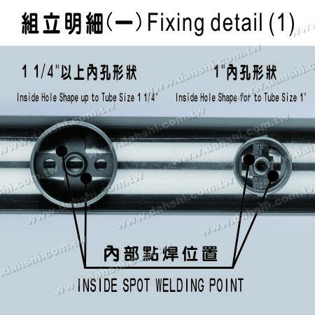 Installing Diagram(1):internal spot welding position