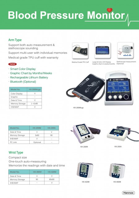 Hannox Blood Pressure Monitor