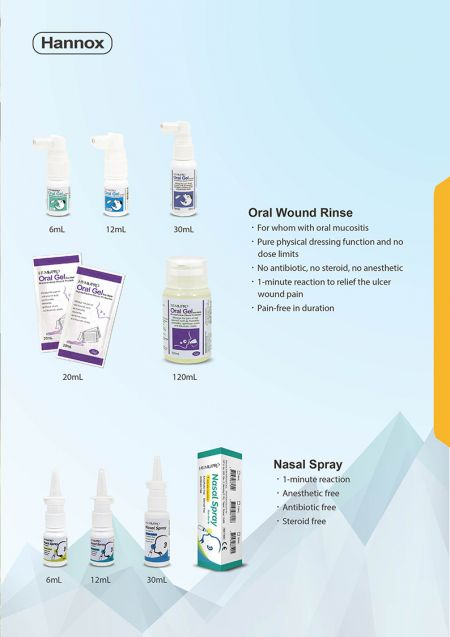 Wound Aid Products