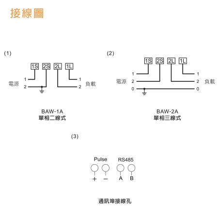 BAW-1A / BAW-2A 接線圖