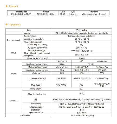 AEVQC-22-50-U3M (Specifications)