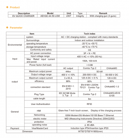 AEVQC-44-50-U3M (Specifications)
