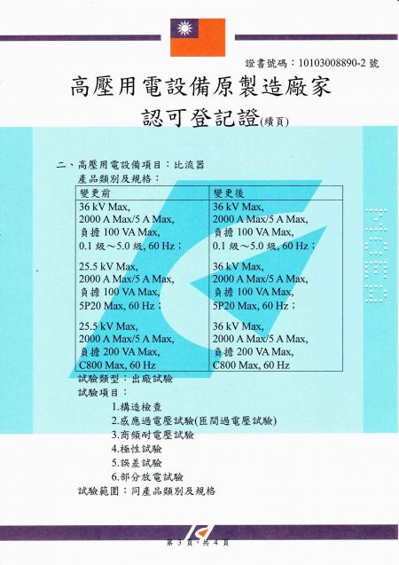 Manufacturer Certificate (CIC's Taoyuan factory) for Current Transformers and Potential Transformers - Page 3