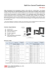ABS-Encapsulated Split-Core Current Transformers