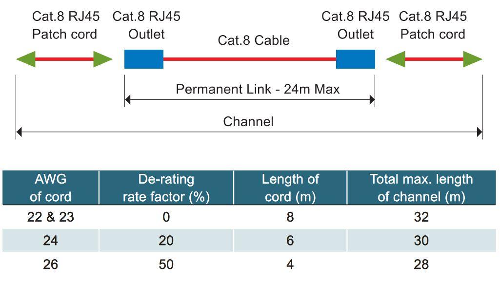 8. kategória csatorna teszt illusztrációja