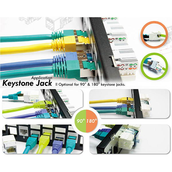 5E kategóriás Keystone Jack