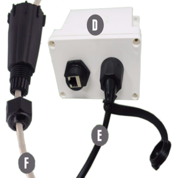 IP68 Industrial Ethernet Cabling Solution