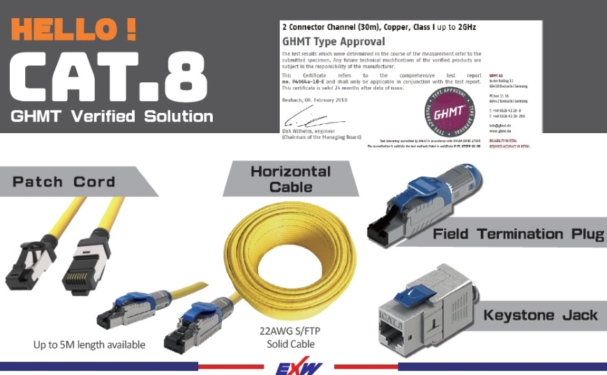 Our Cat 8 RJ45 solutions