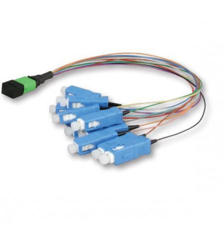 005 sorozatú, közvetlen kábelkötegű száloptikai patch kábel - 005 sorozatú Fiber Direct kábelköteg