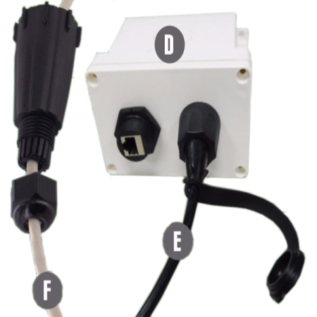 IP68 ipari megoldások - IP68 ipari Ethernet kábelezési megoldás
