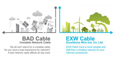Jobb réz patch kábel megoldások. Garantált minőség.