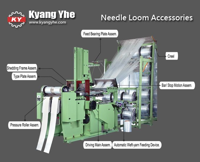 High Quality Heavy Narrow Fabric Weaving Machine | Textile