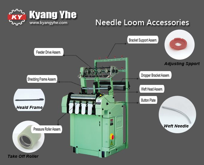 Needle Loom Accessories