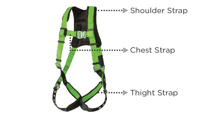 Safety Harness Distribution