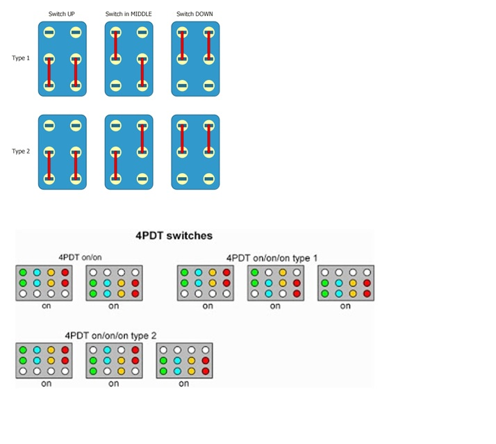 what means of spdt,dpdt, and 3pdt, is represented? if ordering 9-feet  toggle switch, which kind it is