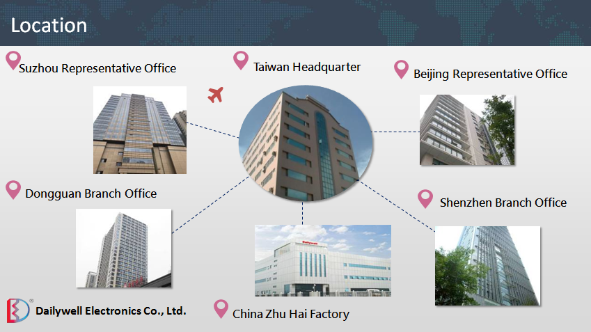 Dailywell Headquarter And Location
