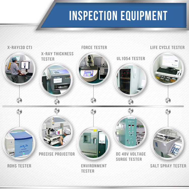 DAILYWELL INSPECTION EQUIPMENT