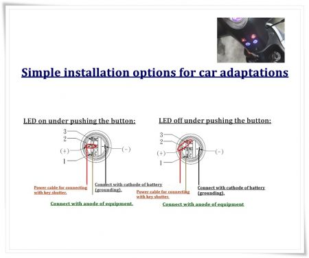 Einfacher Modus des modifizierten Automarktes