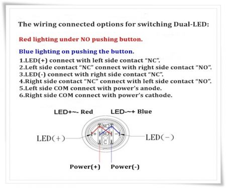 cable options of Bi-color LED