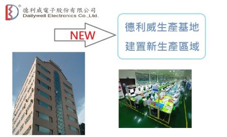 Dailywell Announce of A NEW Taiwan Plant Be Built to Enhance Production Capacity