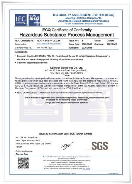 CQ IECQ 080000