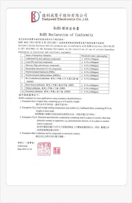Dichiarazione di conformità RoHS