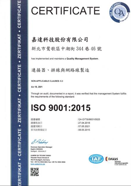 ISO 9001, 2018-2021 CH