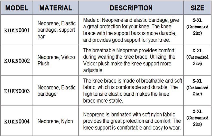 جدول المقارنة