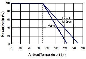 metal film Sicherheitswiderstand THT 1,8Ω 1W ±10/% 20X FRN01WK018JA10 Widerstand