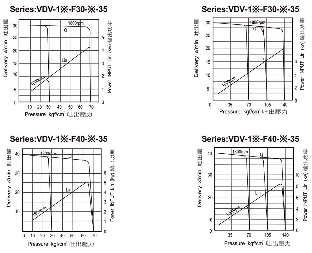 Medium Pres Variable Displacement Vane Pumps Solenoid Valve Pump Diagram Nomenclature