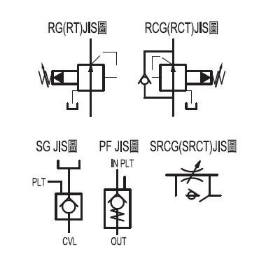 Druckminderventile   Hersteller von Magnetventilen - TAICIN