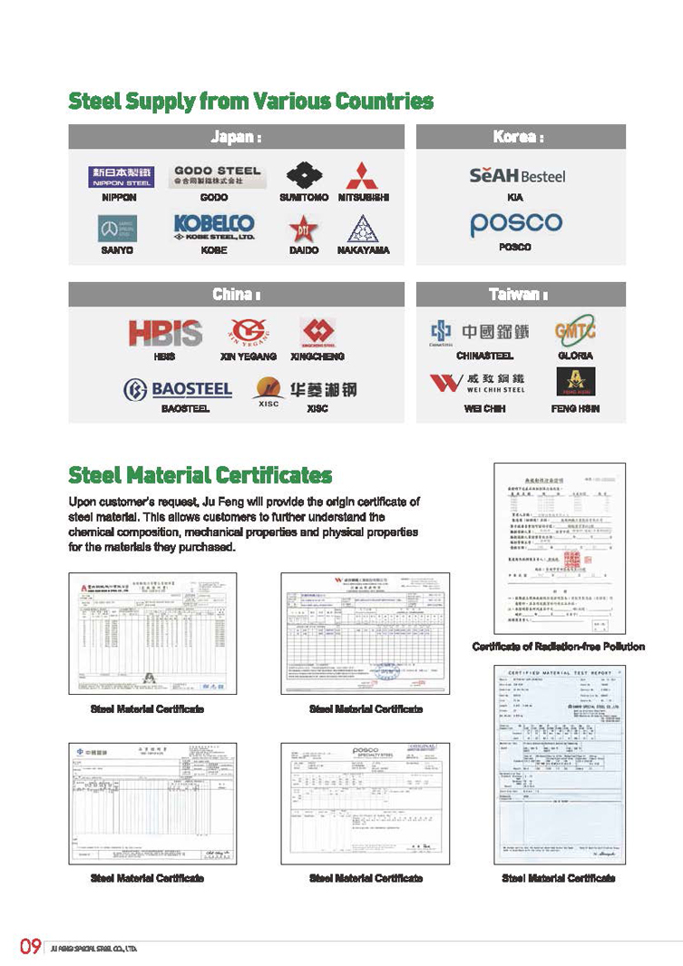 e catalog Click to view the electronic catalogs these electronic catalogs will help you identify your desired a/c parts and systems using the search box in the top left and the directory underneath it you can search by oem or.