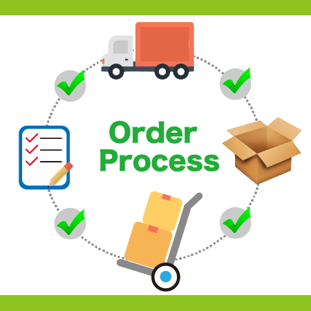 Asia Connection Co., Ltd. - Order Process